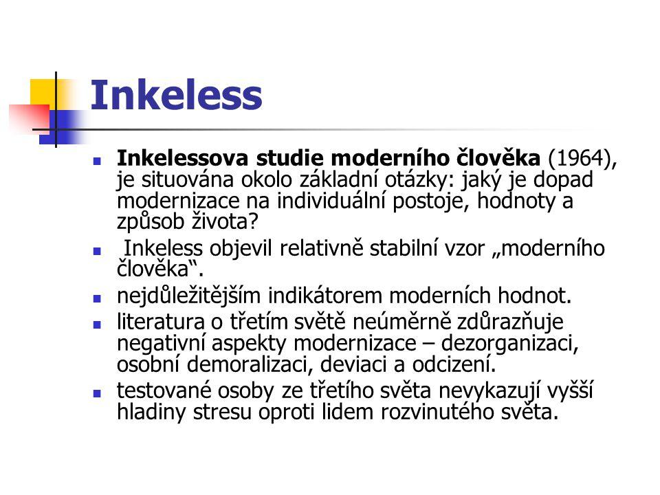 Inkeless