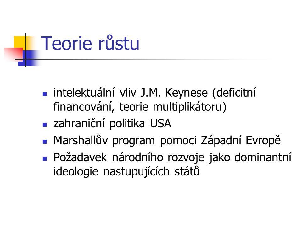 Teorie růstu intelektuální vliv J.M. Keynese (deficitní financování, teorie multiplikátoru) zahraniční politika USA.
