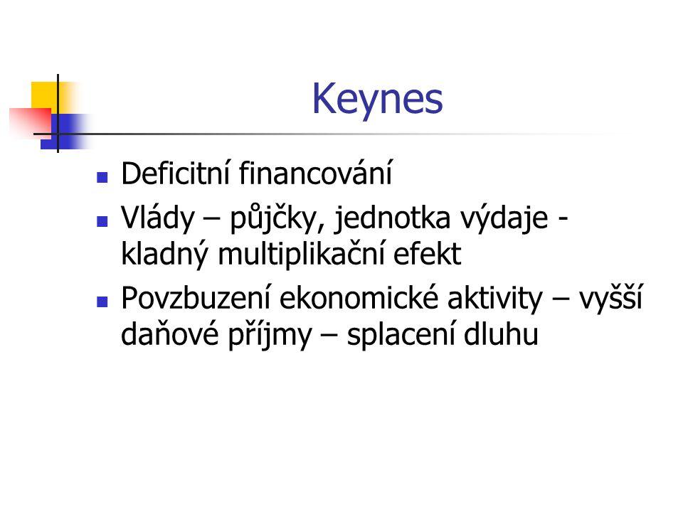Keynes Deficitní financování