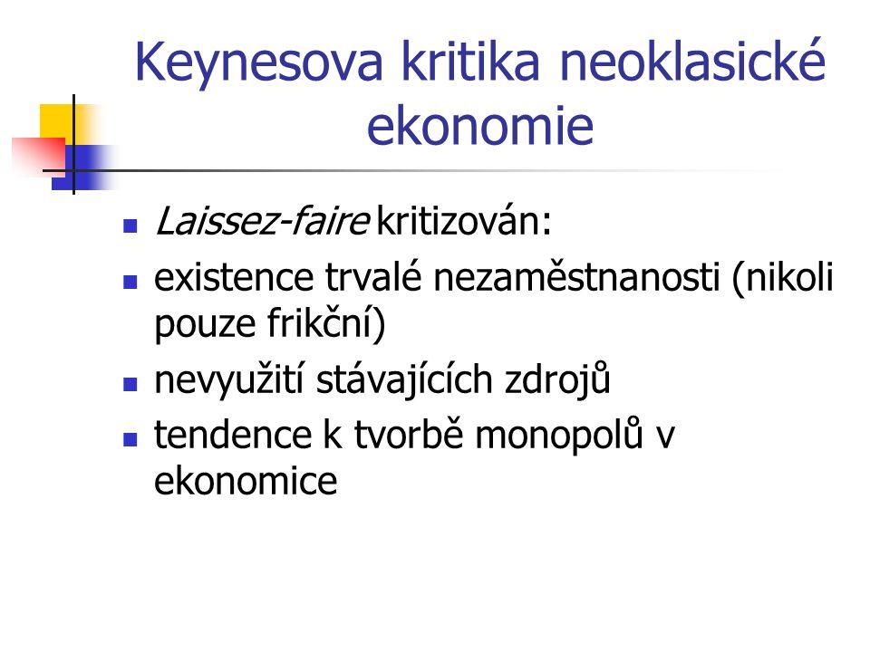 Keynesova kritika neoklasické ekonomie