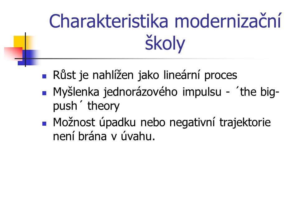 Charakteristika modernizační školy