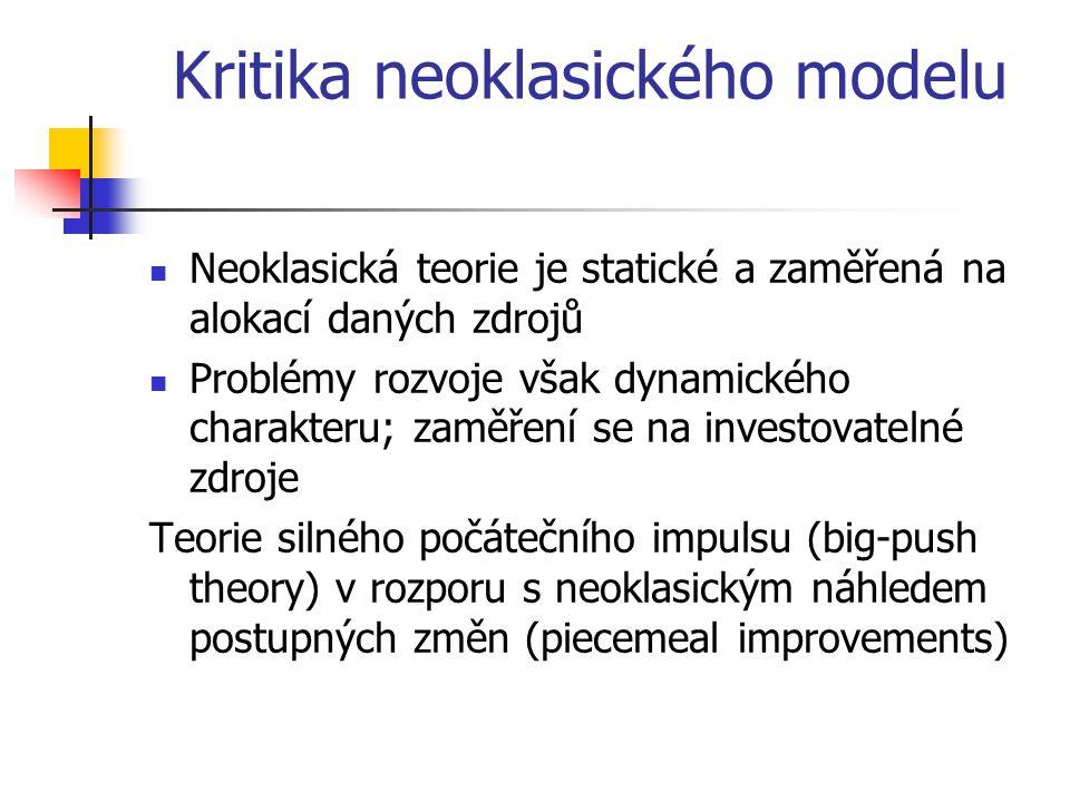 Kritika neoklasického modelu