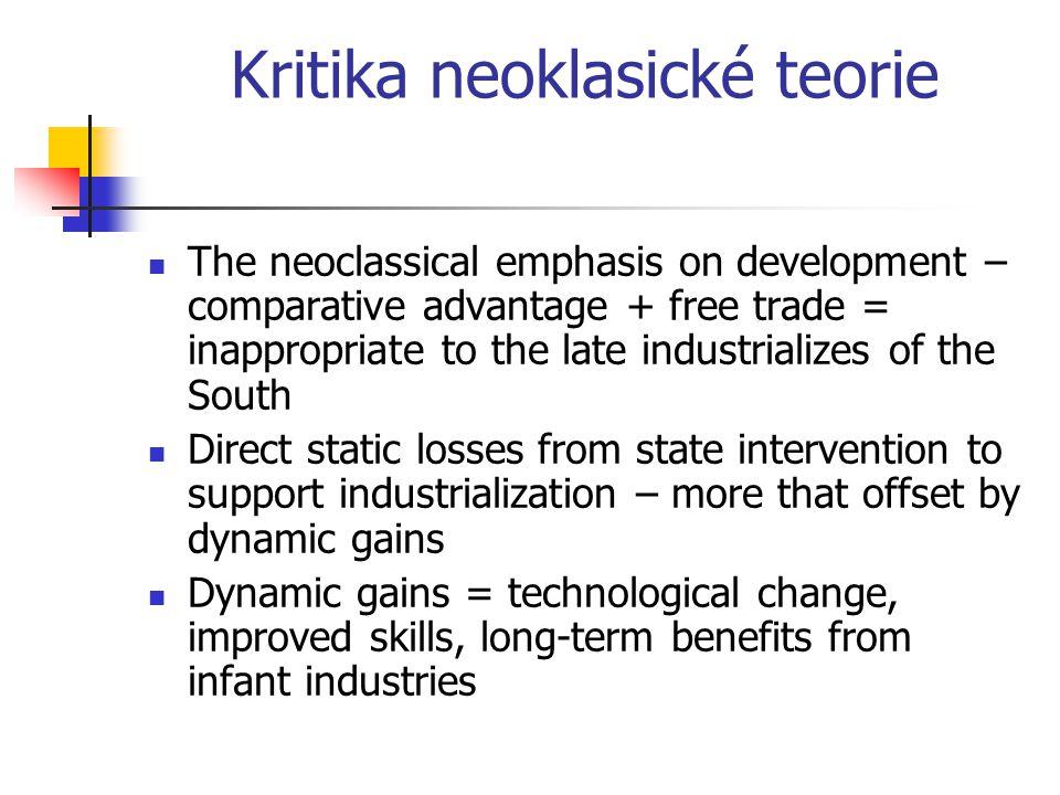 Kritika neoklasické teorie