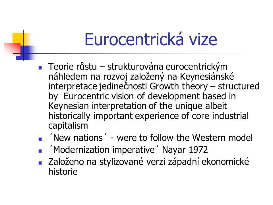 Eurocentrická vize