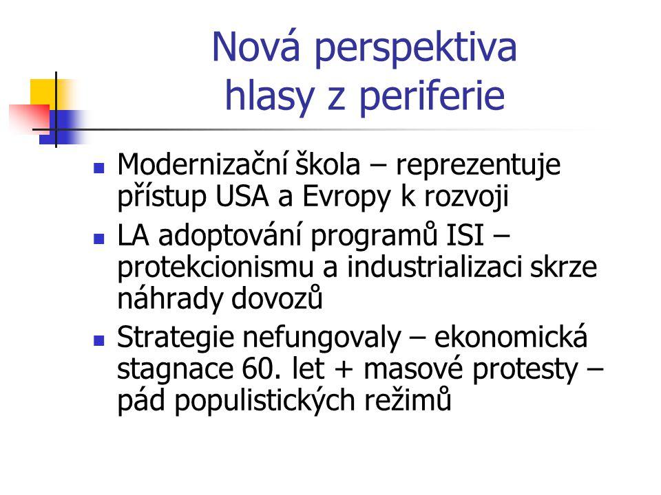 Nová perspektiva hlasy z periferie