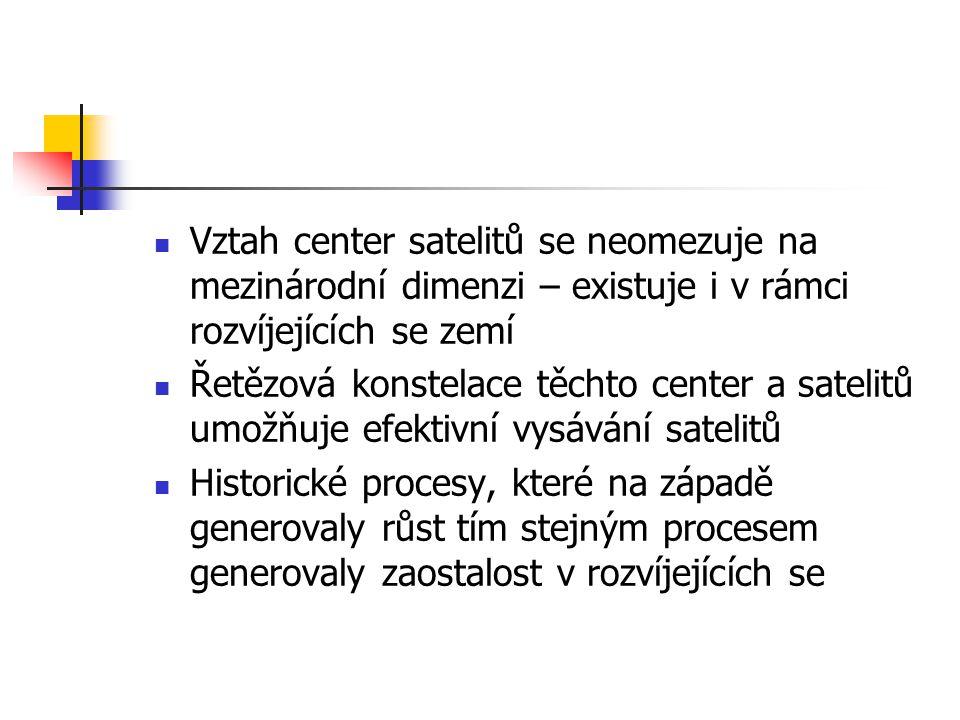 Vztah center satelitů se neomezuje na mezinárodní dimenzi – existuje i v rámci rozvíjejících se zemí