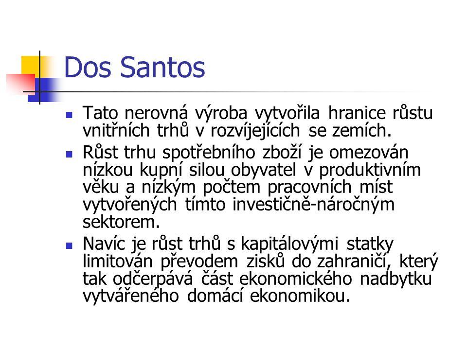 Dos Santos Tato nerovná výroba vytvořila hranice růstu vnitřních trhů v rozvíjejících se zemích.