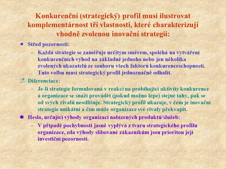 Konkurenční (strategický) profil musí ilustrovat komplementárnost tří vlastnosti, které charakterizují vhodně zvolenou inovační strategii: