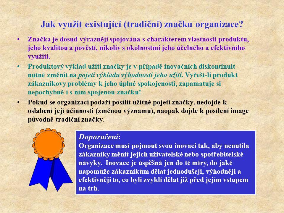 Jak využít existující (tradiční) značku organizace