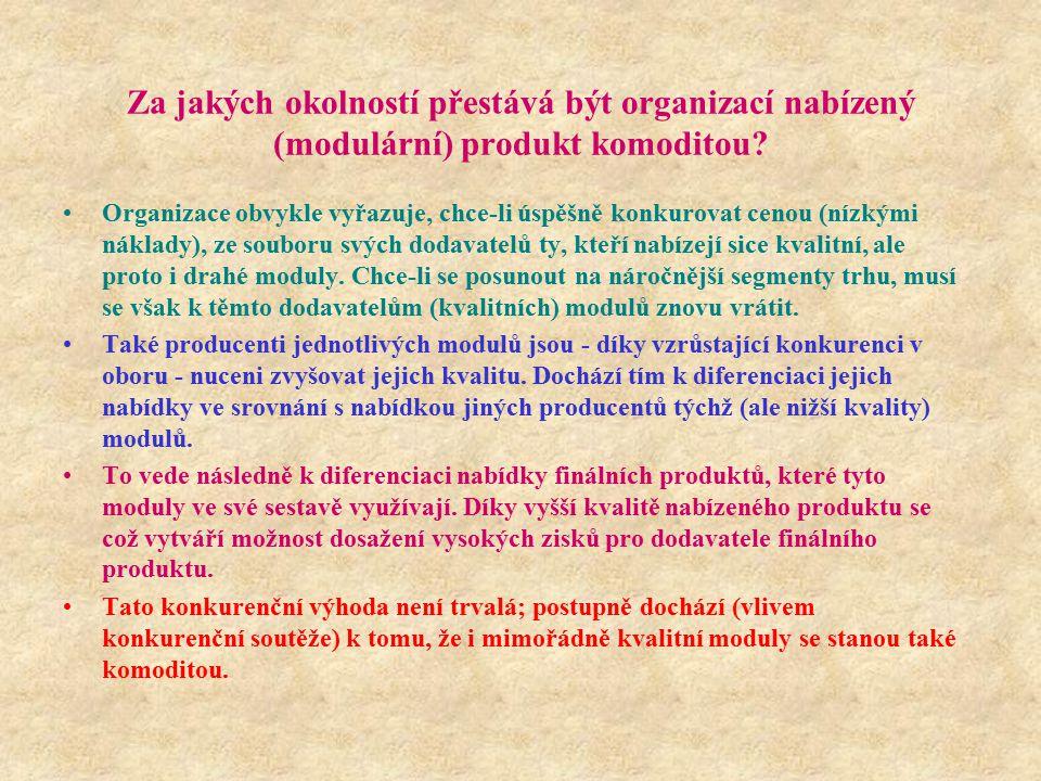 Za jakých okolností přestává být organizací nabízený (modulární) produkt komoditou