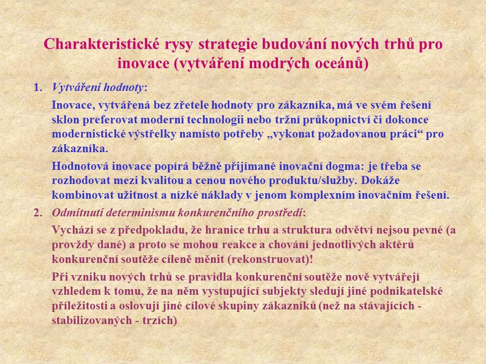 Charakteristické rysy strategie budování nových trhů pro inovace (vytváření modrých oceánů)