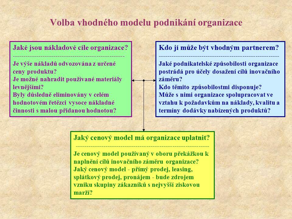 Volba vhodného modelu podnikání organizace