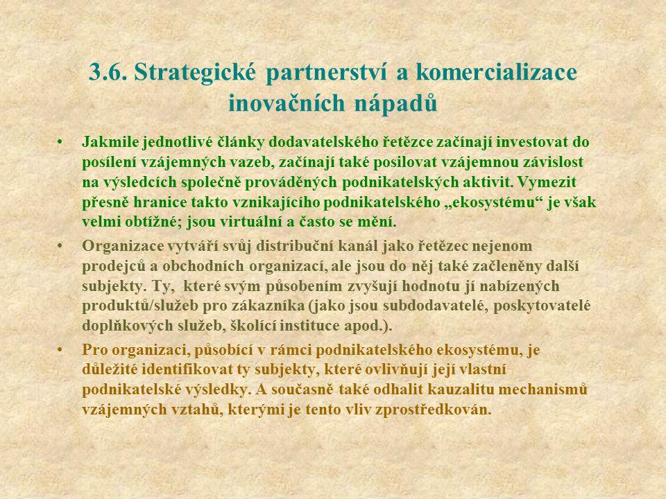 3.6. Strategické partnerství a komercializace inovačních nápadů
