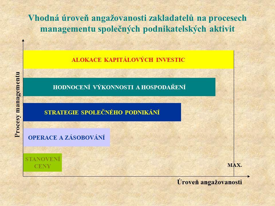 Vhodná úroveň angažovanosti zakladatelů na procesech managementu společných podnikatelských aktivit