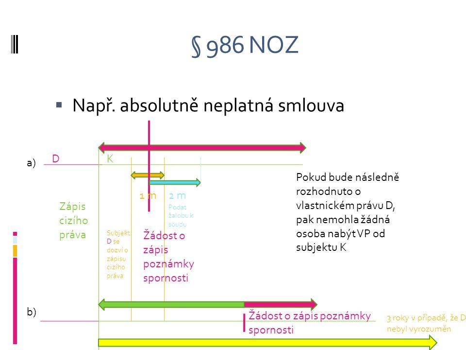 § 986 NOZ Např. absolutně neplatná smlouva D K a)
