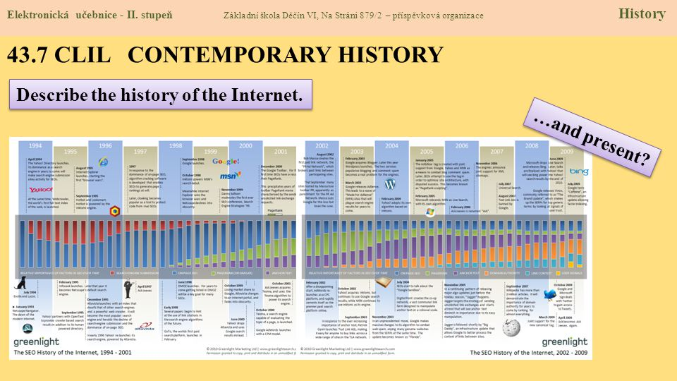 43.7 CLIL CONTEMPORARY HISTORY
