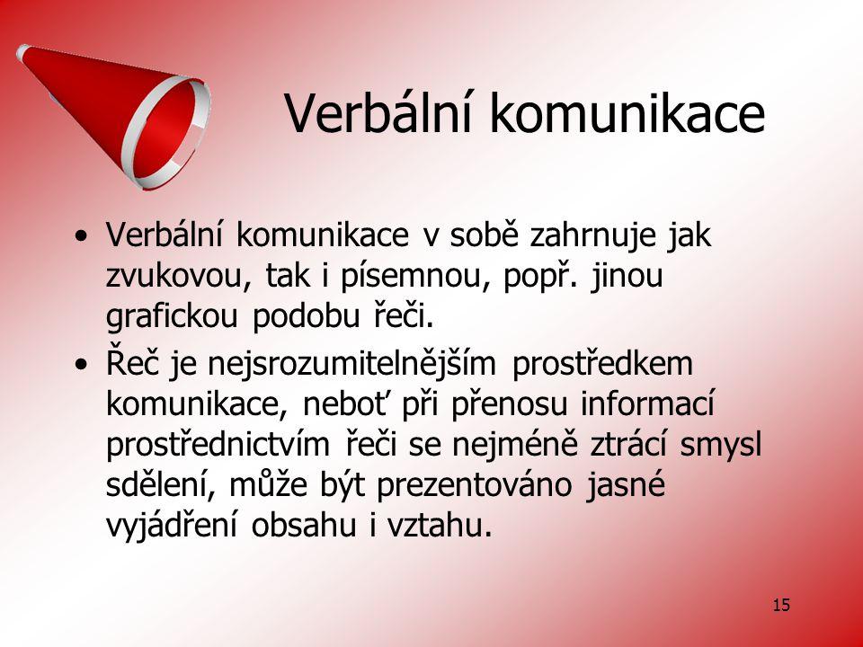 Verbální komunikace Verbální komunikace v sobě zahrnuje jak zvukovou, tak i písemnou, popř. jinou grafickou podobu řeči.