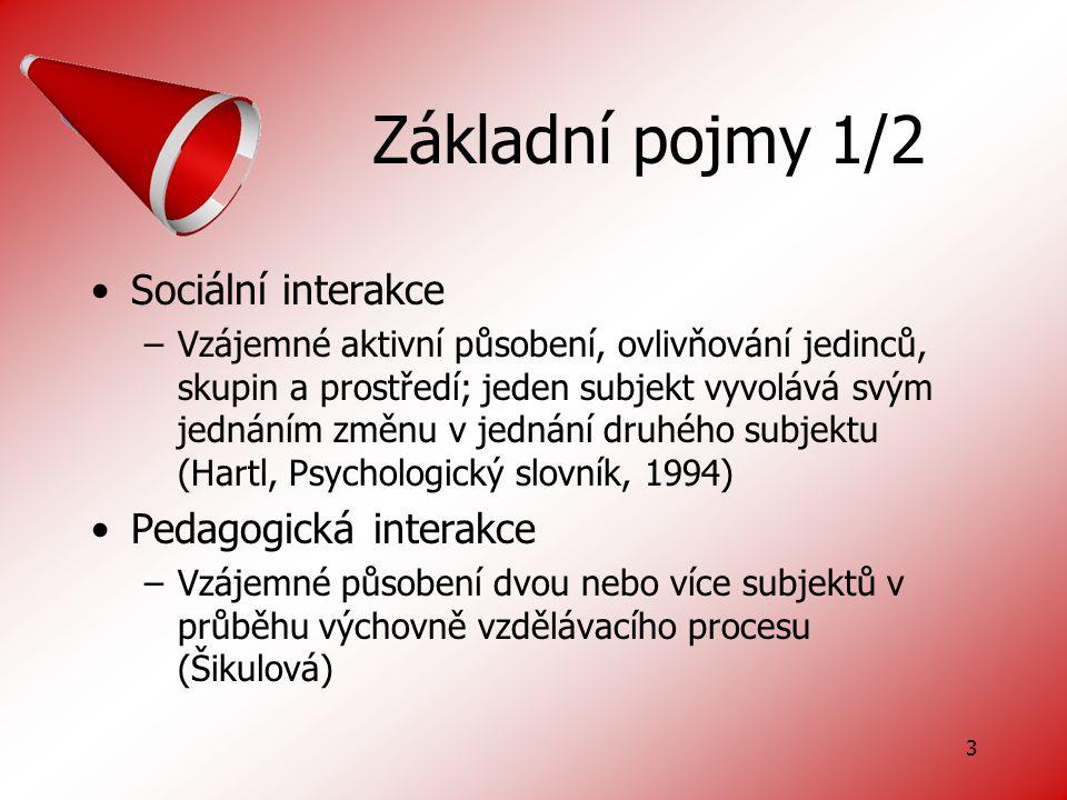 Základní pojmy 1/2 Sociální interakce Pedagogická interakce