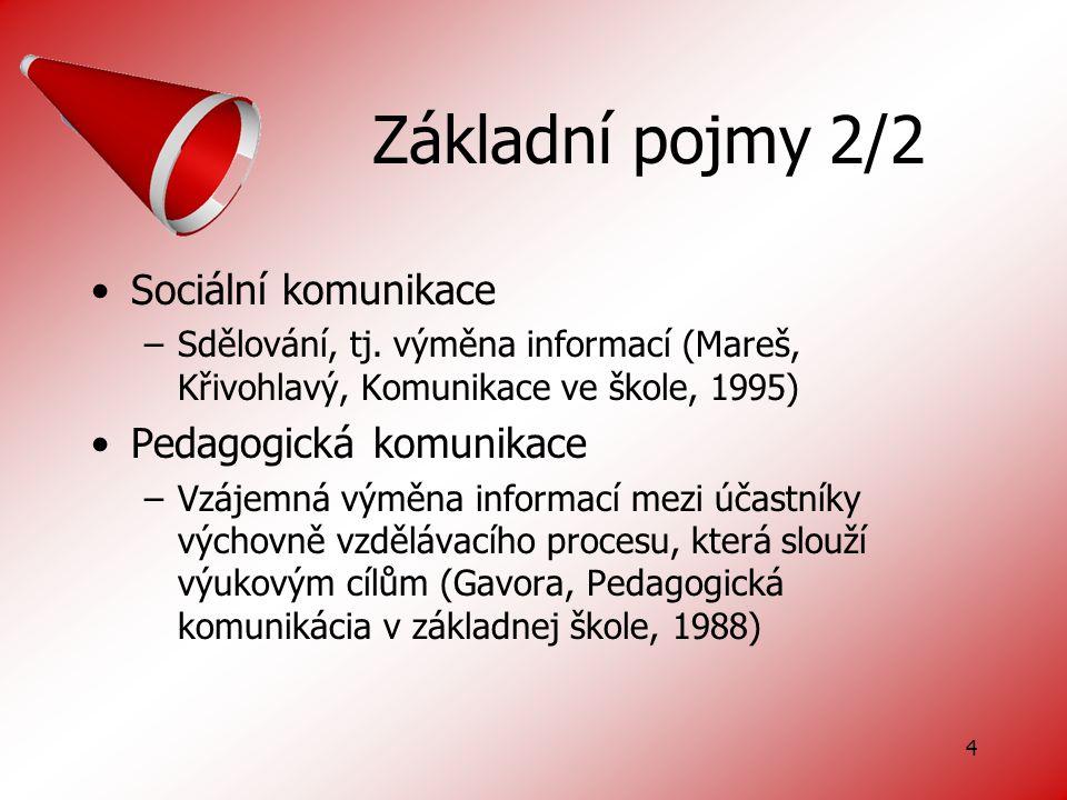 Základní pojmy 2/2 Sociální komunikace Pedagogická komunikace