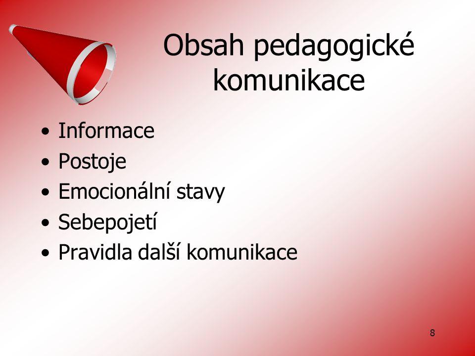 Obsah pedagogické komunikace