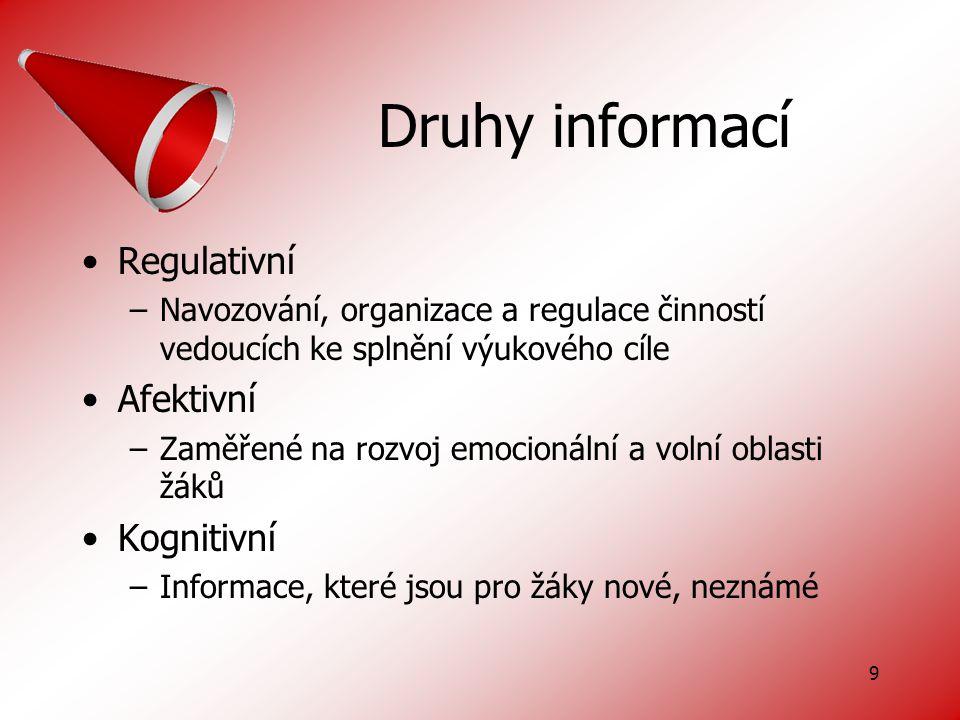 Druhy informací Regulativní Afektivní Kognitivní