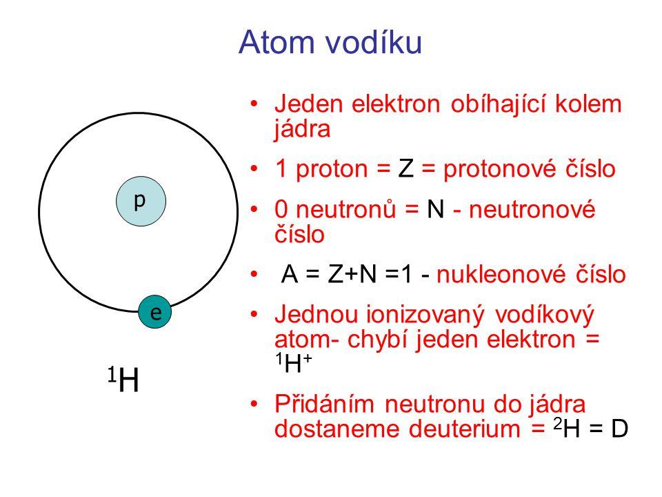 Atom vodíku 1H Jeden elektron obíhající kolem jádra