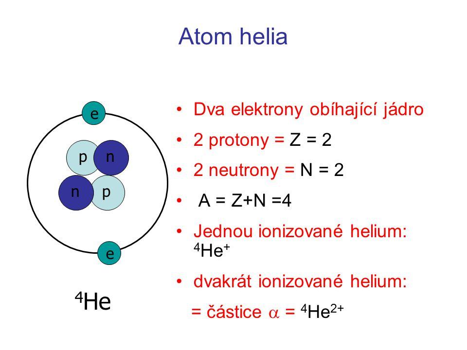Atom helia 4He Dva elektrony obíhající jádro 2 protony = Z = 2