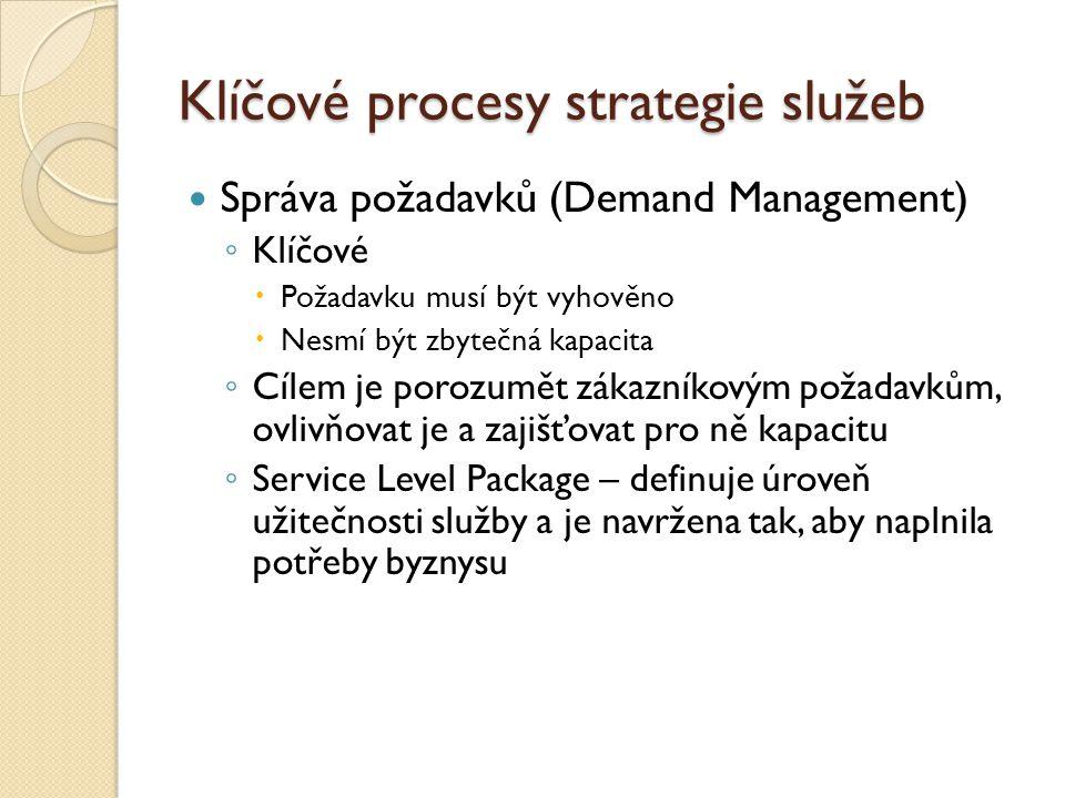 Klíčové procesy strategie služeb