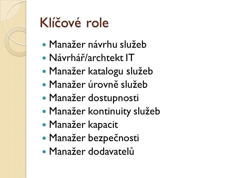 Klíčové role Manažer návrhu služeb Návrhář/archtekt IT