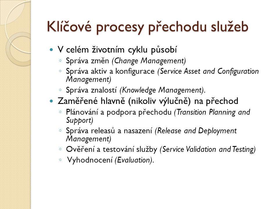Klíčové procesy přechodu služeb