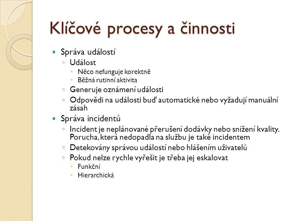 Klíčové procesy a činnosti