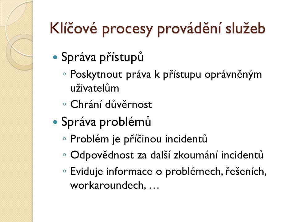 Klíčové procesy provádění služeb