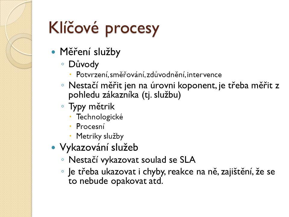Klíčové procesy Měření služby Vykazování služeb Důvody
