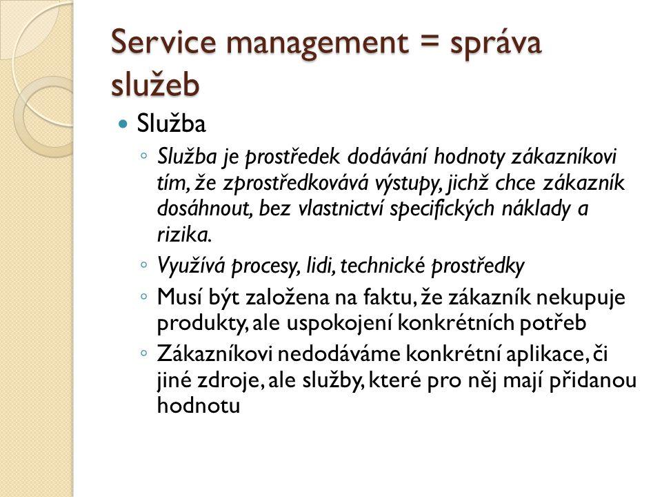 Service management = správa služeb