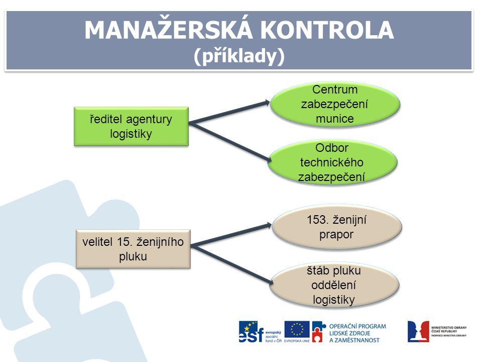 MANAŽERSKÁ KONTROLA (příklady)