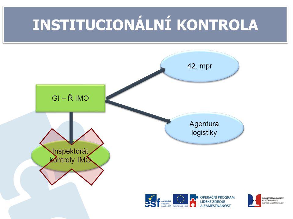 INSTITUCIONÁLNÍ KONTROLA