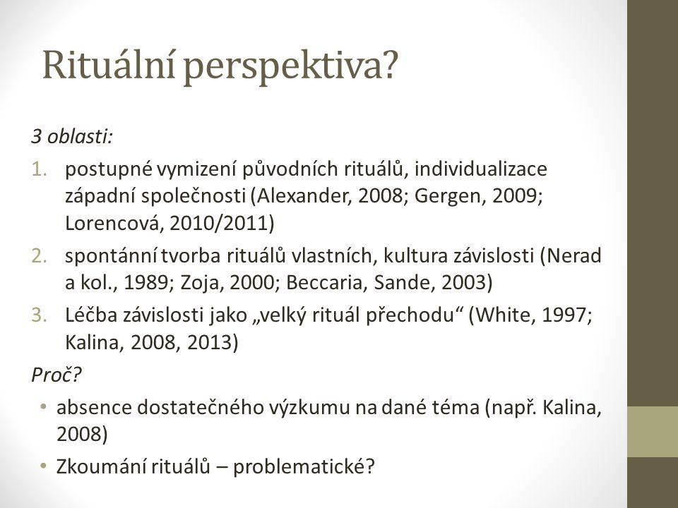 Rituální perspektiva 3 oblasti: