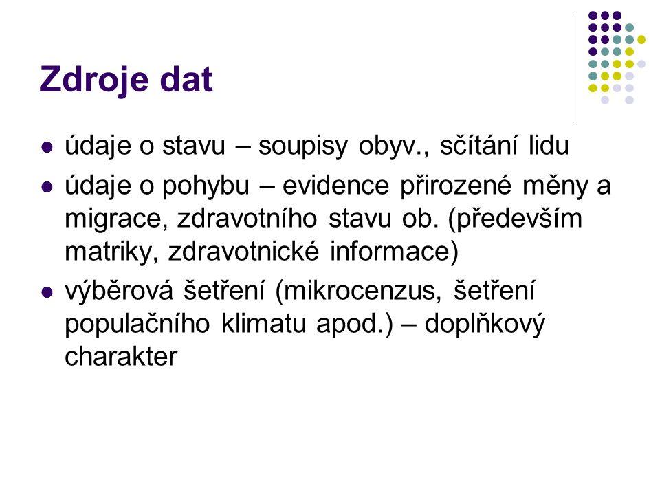 Zdroje dat údaje o stavu – soupisy obyv., sčítání lidu