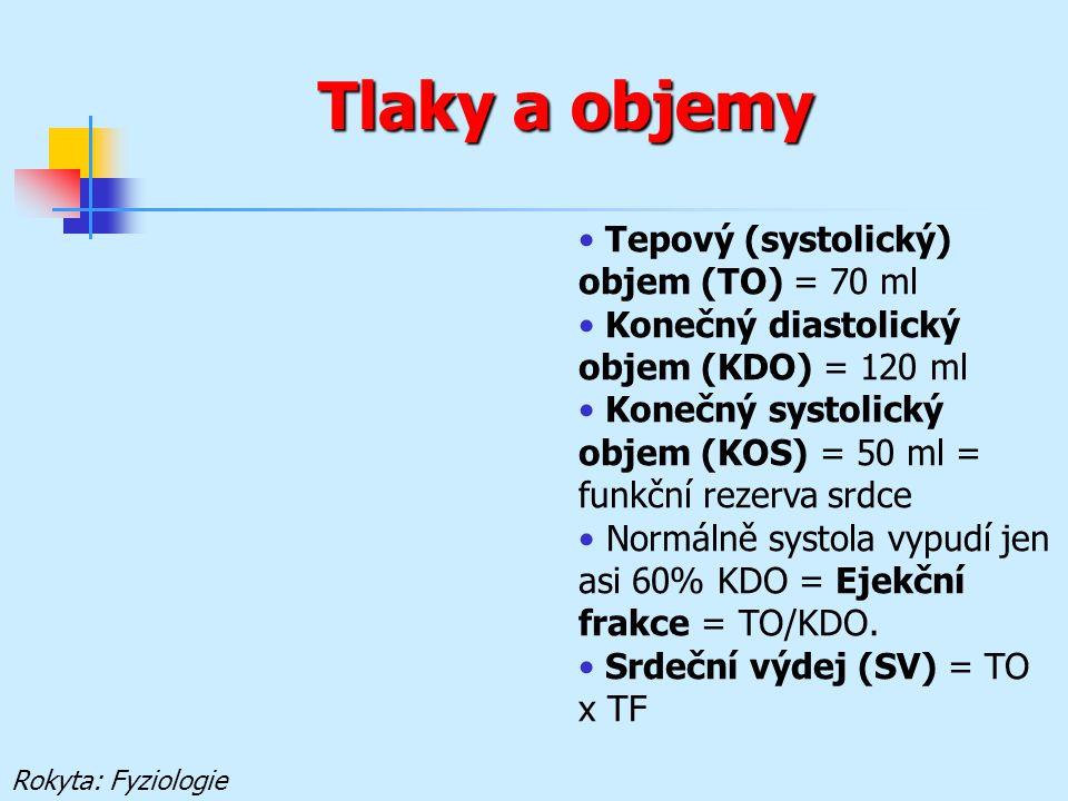 Tlaky a objemy Tepový (systolický) objem (TO) = 70 ml