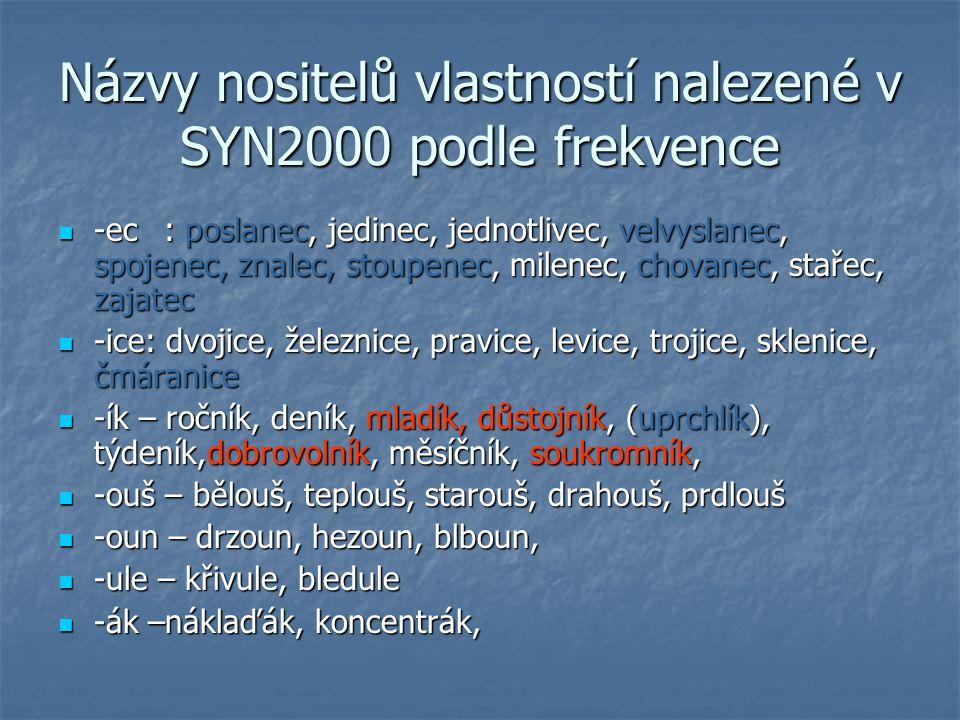 Názvy nositelů vlastností nalezené v SYN2000 podle frekvence