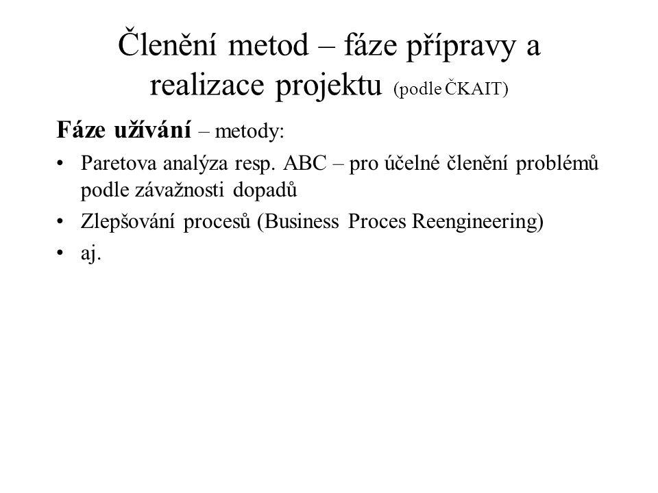 Členění metod – fáze přípravy a realizace projektu (podle ČKAIT)