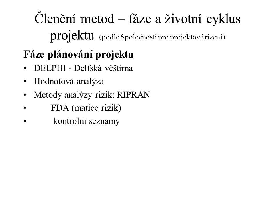 Členění metod – fáze a životní cyklus projektu (podle Společnosti pro projektové řízení)