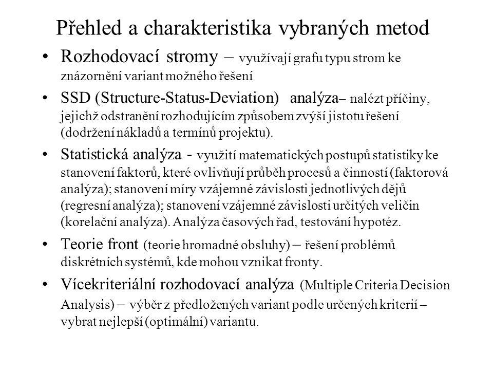 Přehled a charakteristika vybraných metod