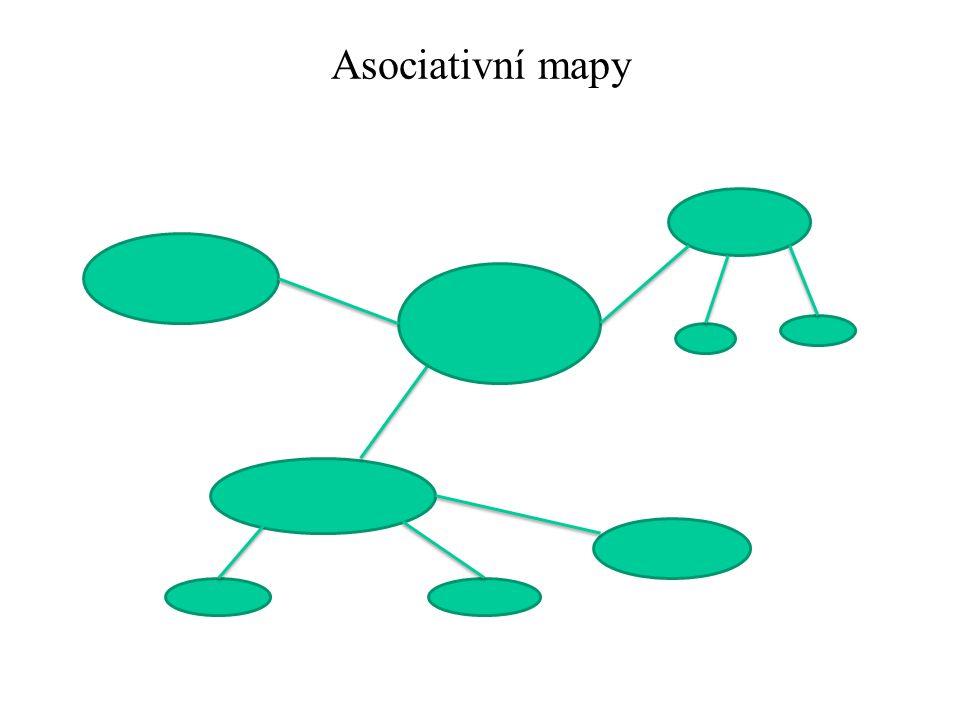 Asociativní mapy
