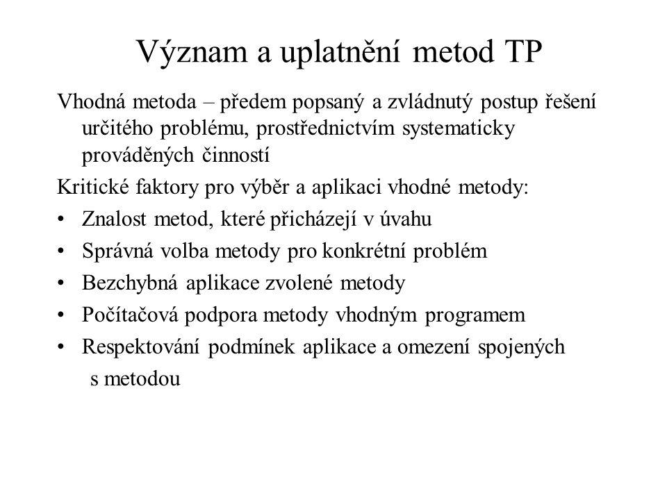 Význam a uplatnění metod TP