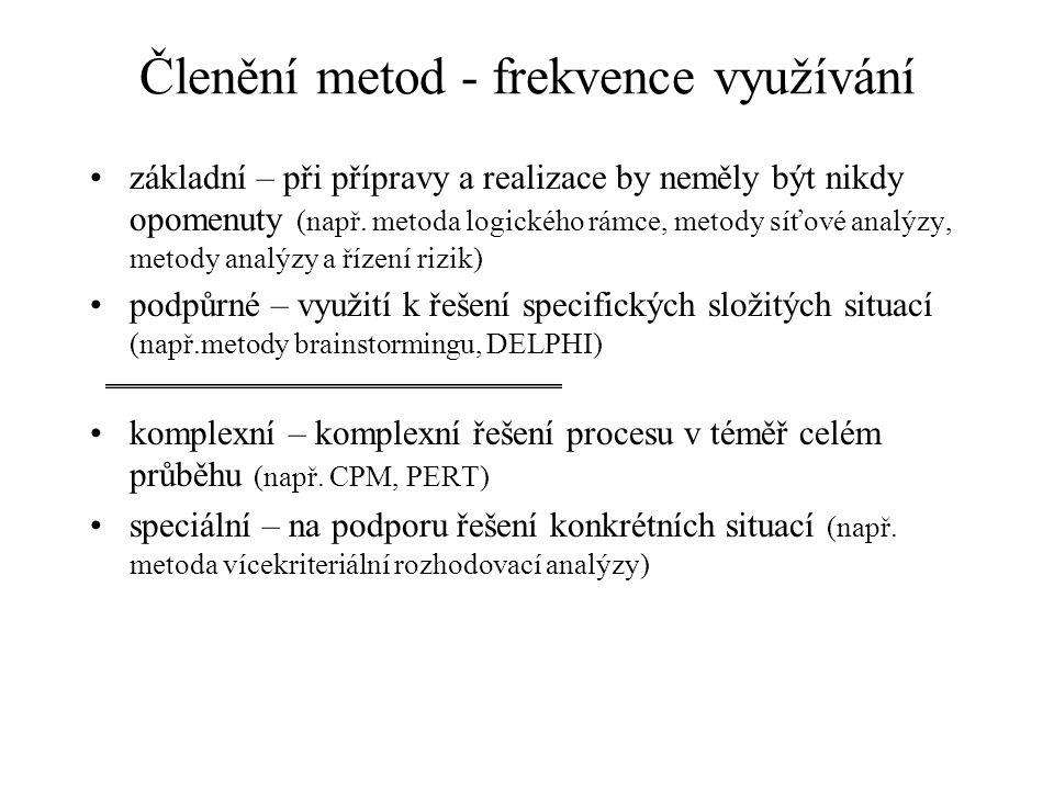 Členění metod - frekvence využívání