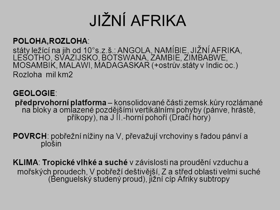 JIŽNÍ AFRIKA POLOHA,ROZLOHA: