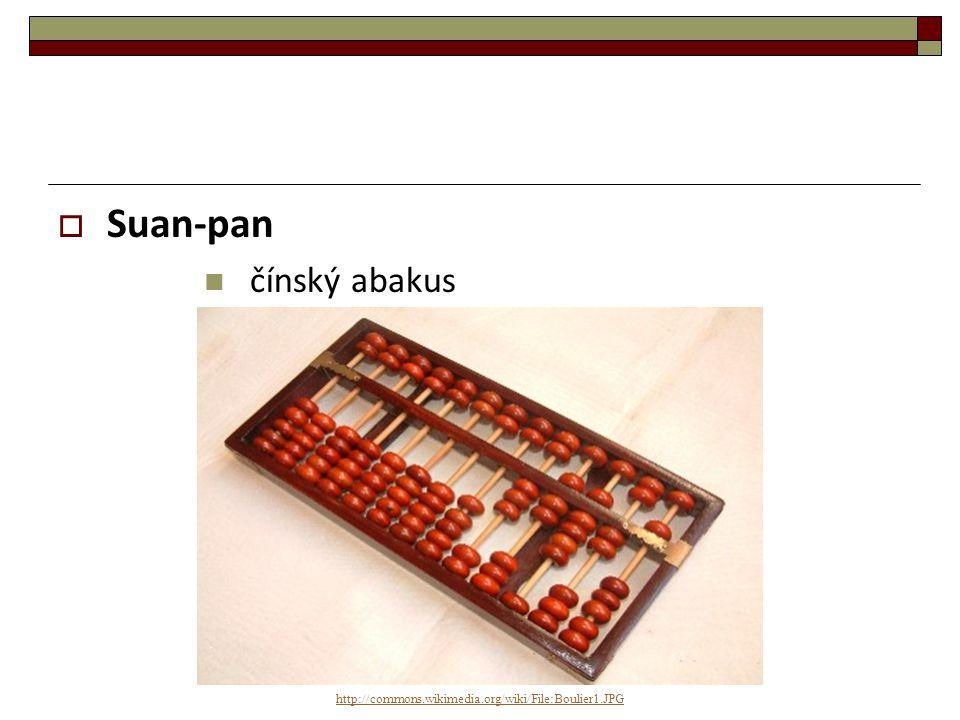 Suan-pan čínský abakus