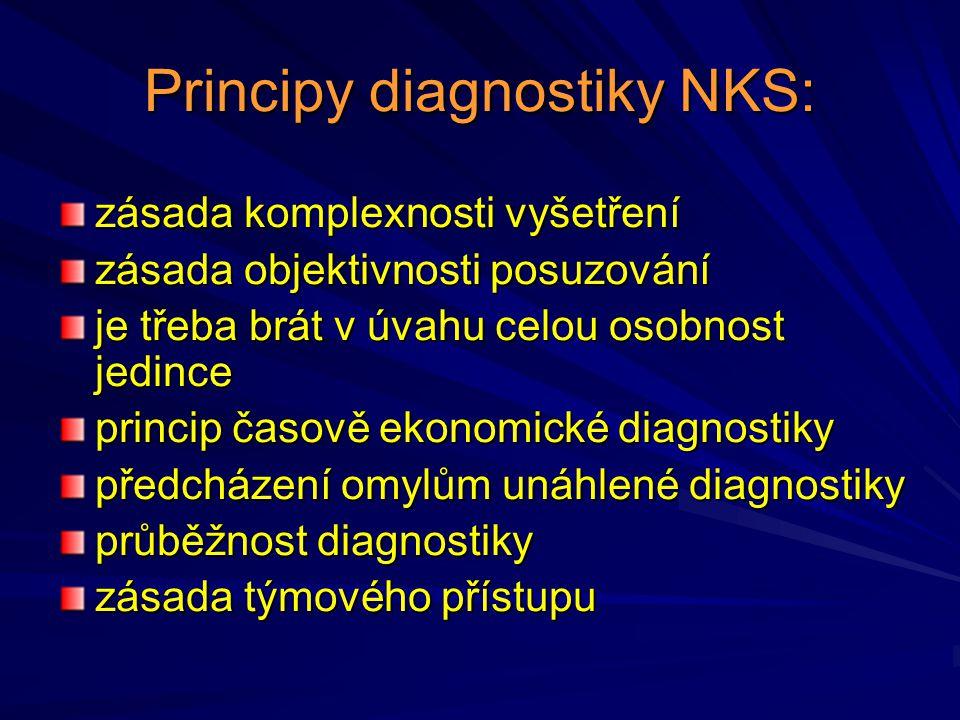 Principy diagnostiky NKS:
