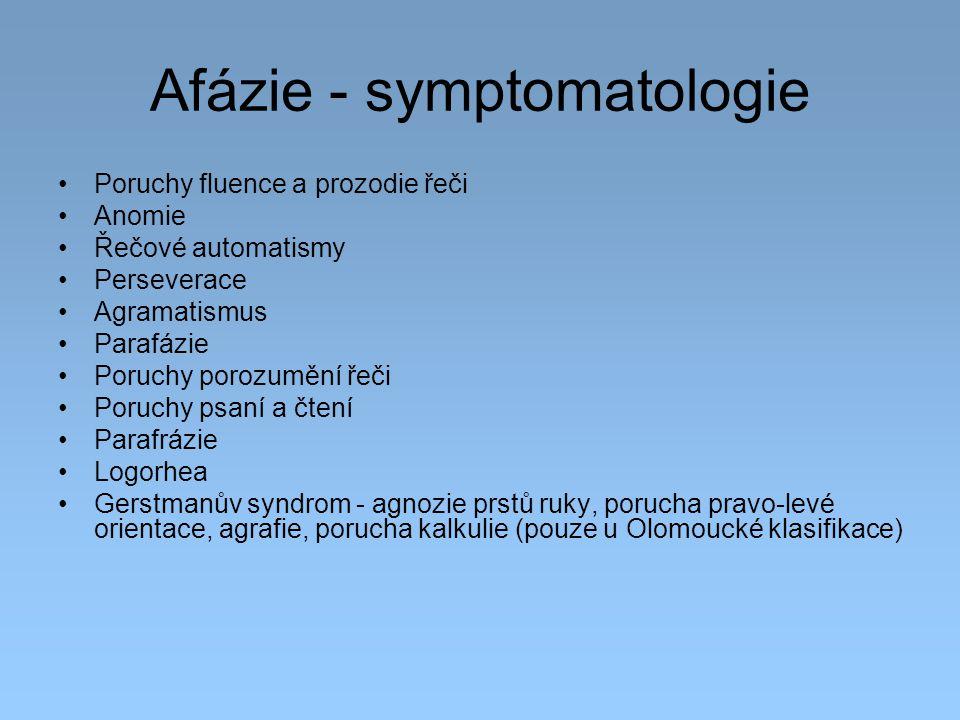 Afázie - symptomatologie